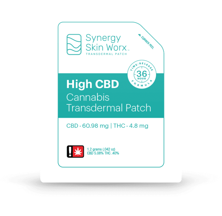 Synergy Skin Worx High CBD Cannabis Transdermal Patch