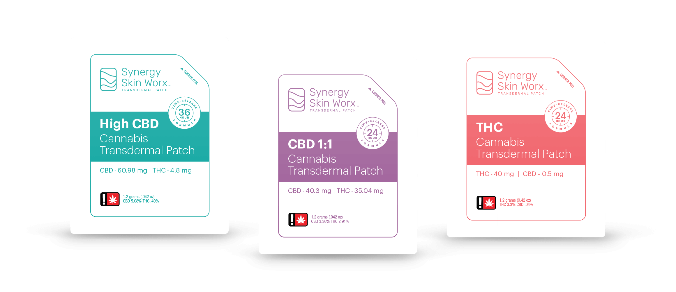 Synergy Skin Worx Cannabis Transdermal Patches